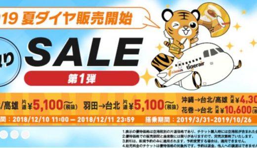 タイガーエア台湾の夏ダイヤの先取りセールで成田〜高雄便をゲットしました!【2019年5月・台湾旅行】